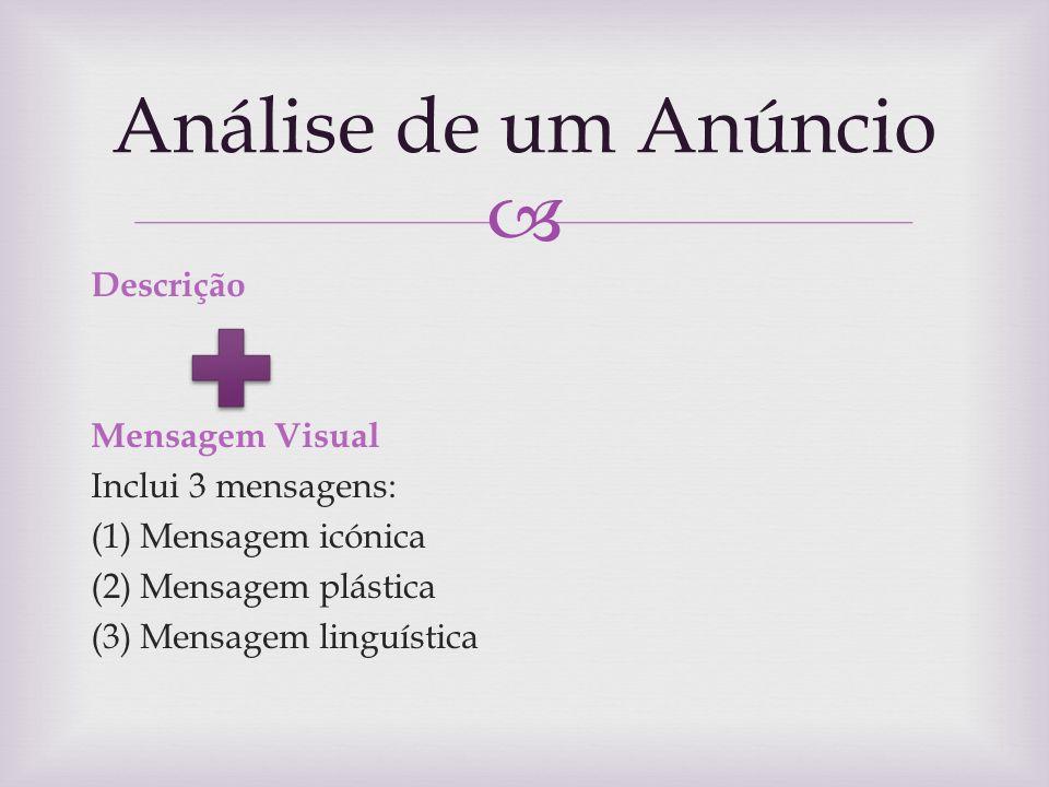 Descrição Mensagem Visual Inclui 3 mensagens: (1) Mensagem icónica (2) Mensagem plástica (3) Mensagem linguística Análise de um Anúncio