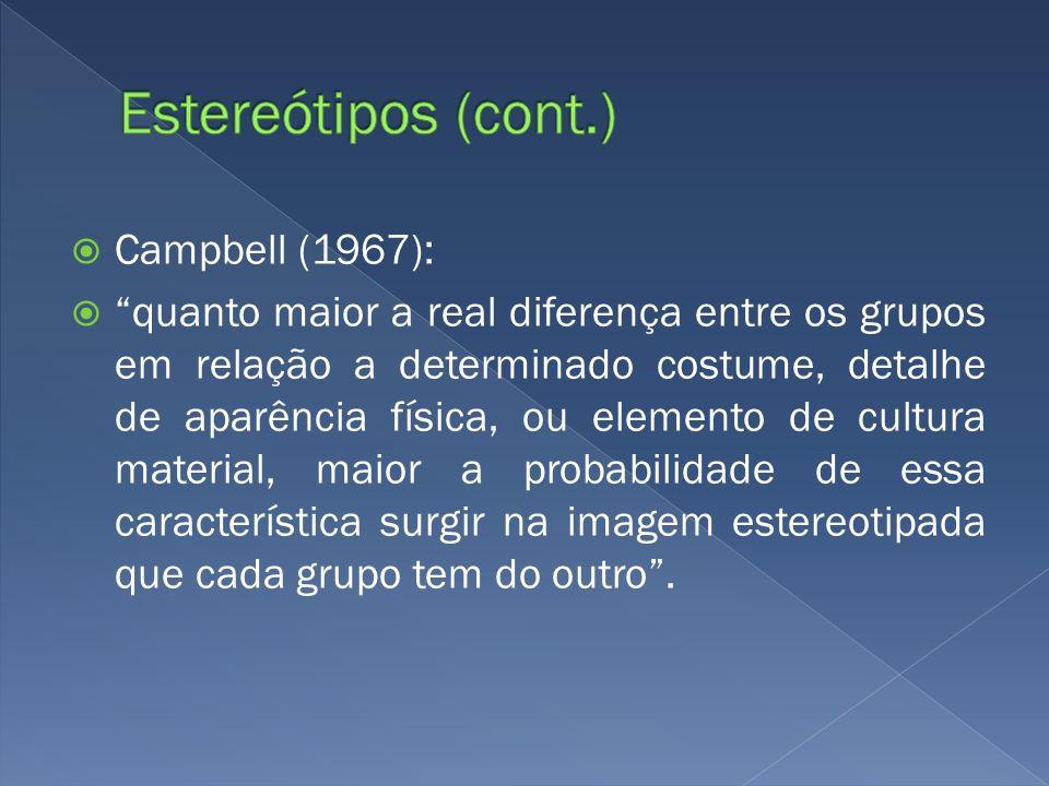 Campbell (1967): quanto maior a real diferença entre os grupos em relação a determinado costume, detalhe de aparência física, ou elemento de cultura m