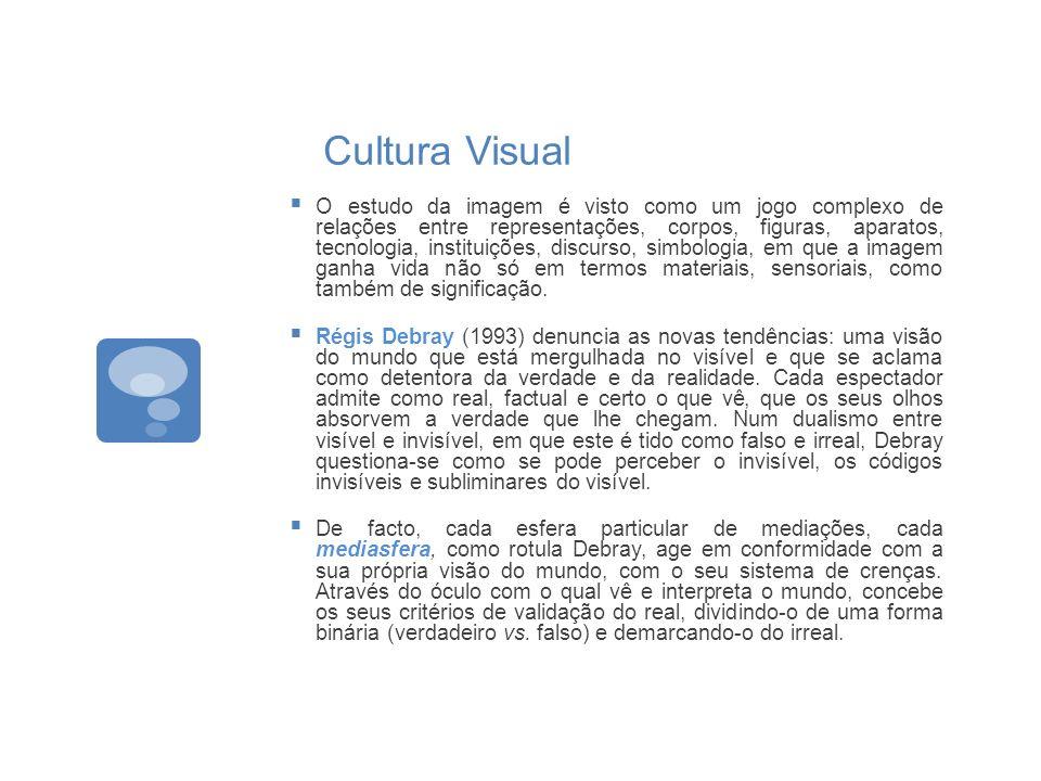 Cultura Visual O estudo da imagem é visto como um jogo complexo de relações entre representações, corpos, figuras, aparatos, tecnologia, instituições,