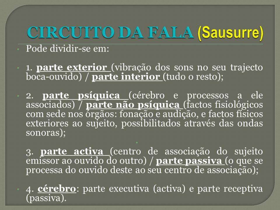 Pode dividir-se em: 1. parte exterior (vibração dos sons no seu trajecto boca-ouvido) / parte interior (tudo o resto); 2. parte psíquica (cérebro e pr
