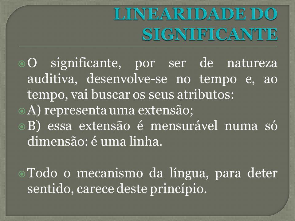 O significante, por ser de natureza auditiva, desenvolve-se no tempo e, ao tempo, vai buscar os seus atributos: A) representa uma extensão; B) essa ex