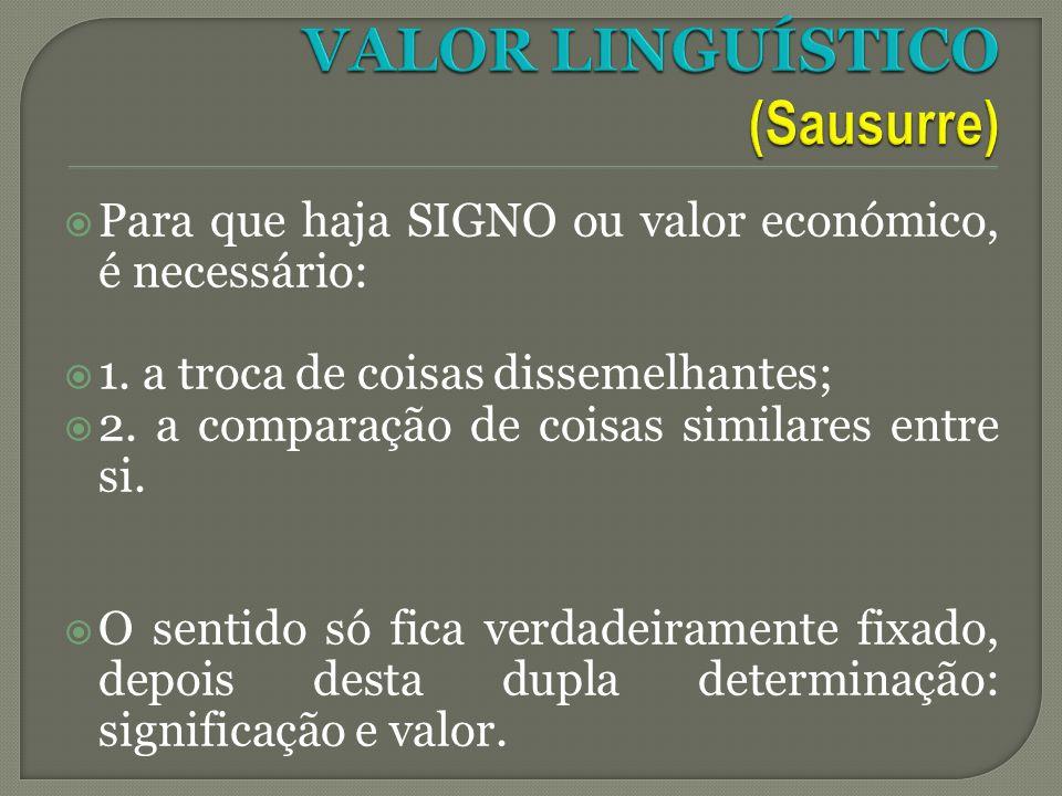 Para que haja SIGNO ou valor económico, é necessário: 1. a troca de coisas dissemelhantes; 2. a comparação de coisas similares entre si. O sentido só