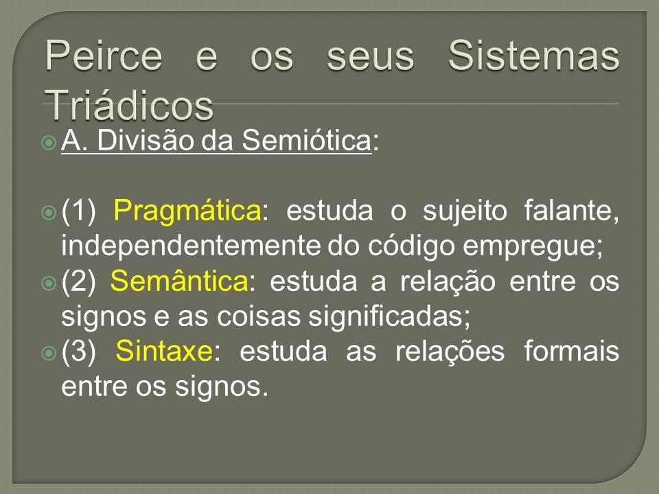 A. Divisão da Semiótica: (1) Pragmática: estuda o sujeito falante, independentemente do código empregue; (2) Semântica: estuda a relação entre os sign