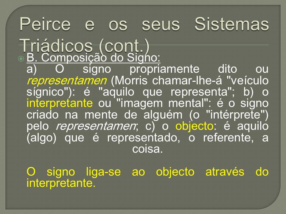 B. Composição do Signo: a) O signo propriamente dito ou representamen (Morris chamar-lhe-á
