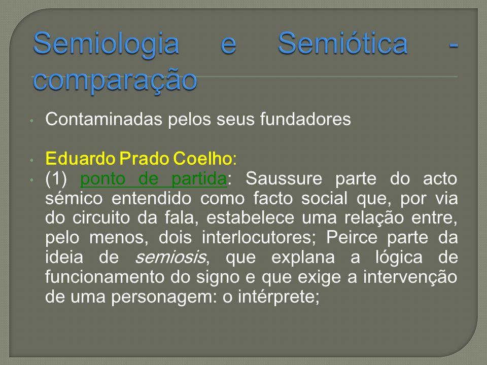 Contaminadas pelos seus fundadores Eduardo Prado Coelho: (1) ponto de partida: Saussure parte do acto sémico entendido como facto social que, por via