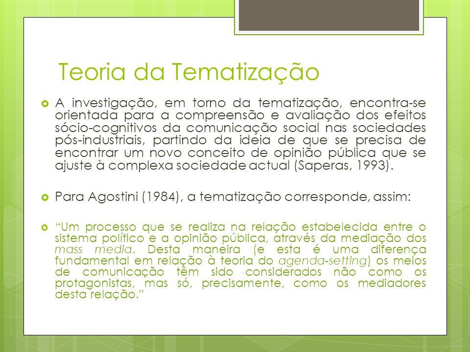 Teoria da Tematização A investigação, em torno da tematização, encontra-se orientada para a compreensão e avaliação dos efeitos sócio-cognitivos da co