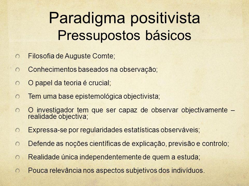 Paradigma positivista Pressupostos básicos Filosofia de Auguste Comte; Conhecimentos baseados na observação; O papel da teoria é crucial; Tem uma base