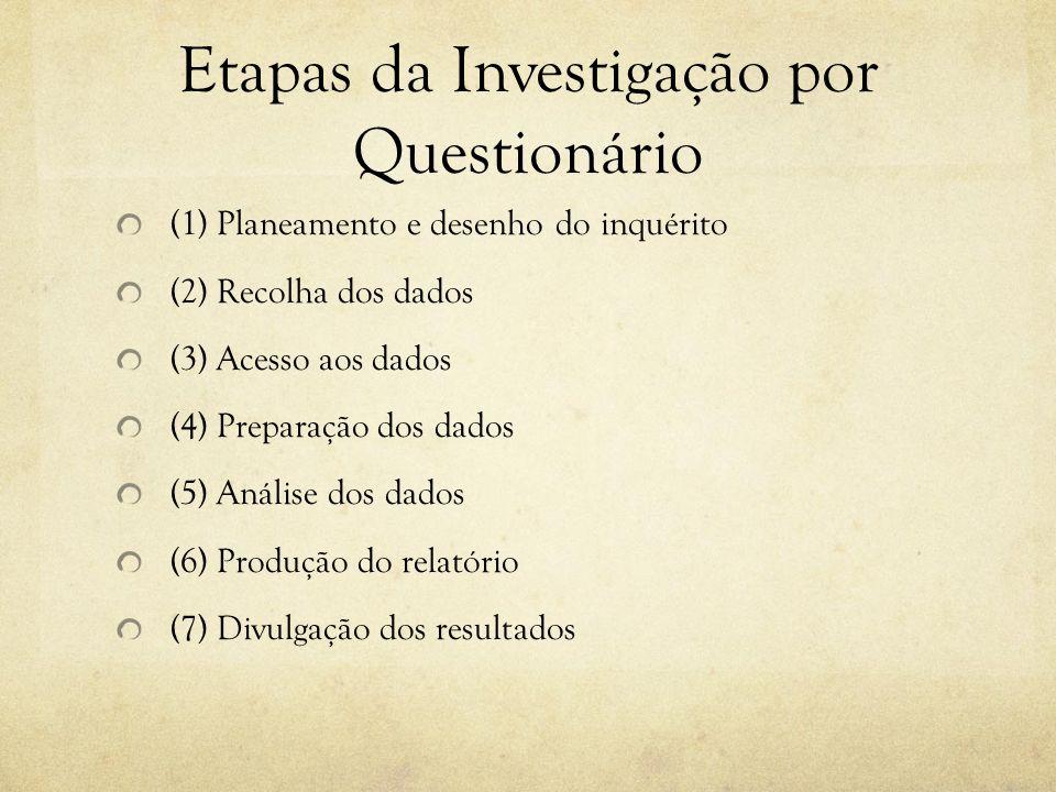 Etapas da Investigação por Questionário (1) Planeamento e desenho do inquérito (2) Recolha dos dados (3) Acesso aos dados (4) Preparação dos dados (5)