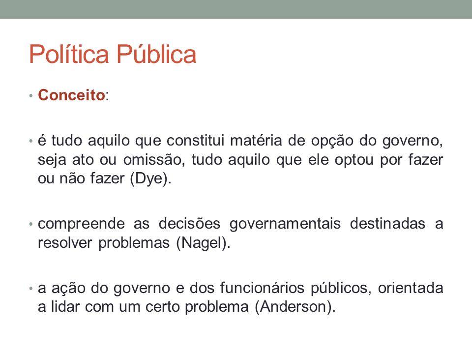Política Pública Conceito: é tudo aquilo que constitui matéria de opção do governo, seja ato ou omissão, tudo aquilo que ele optou por fazer ou não fa