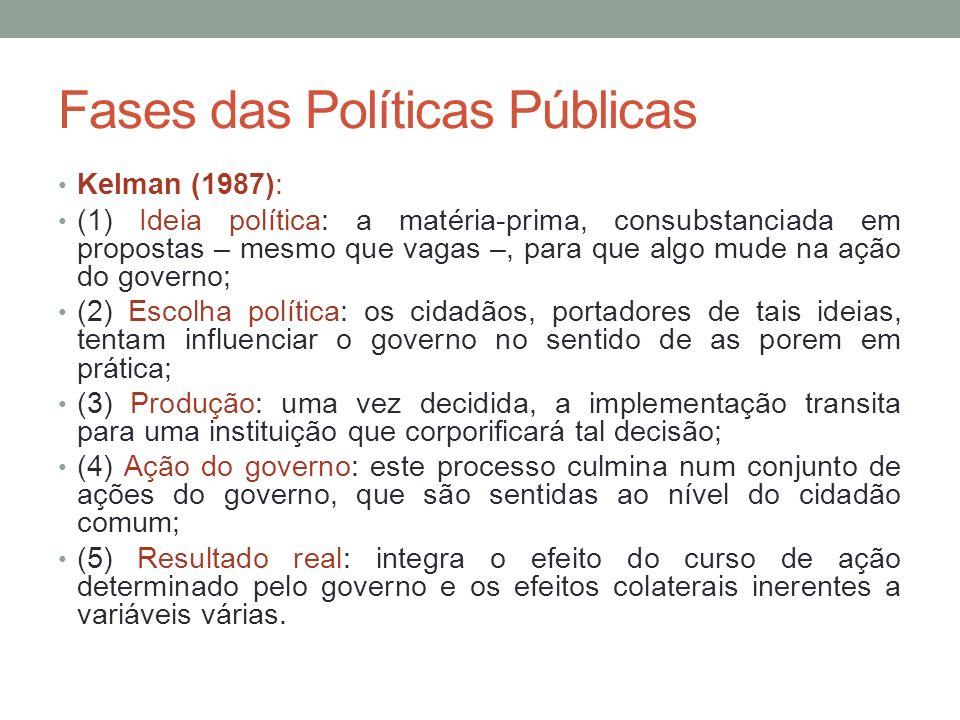 Fases das Políticas Públicas Kelman (1987): (1) Ideia política: a matéria-prima, consubstanciada em propostas – mesmo que vagas –, para que algo mude