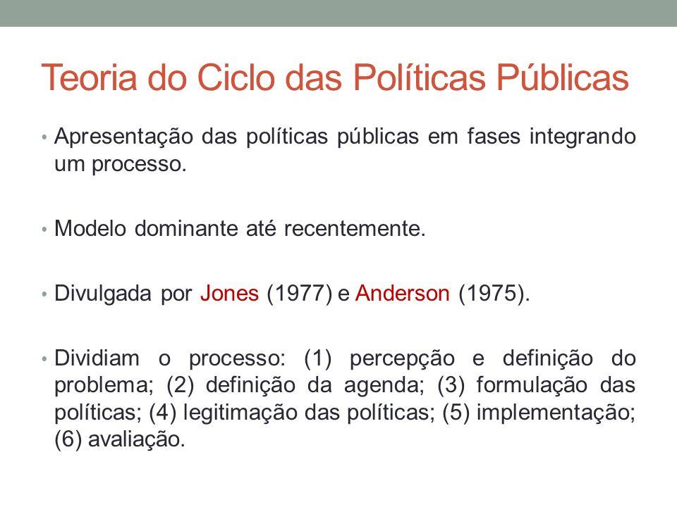 Teoria do Ciclo das Políticas Públicas Apresentação das políticas públicas em fases integrando um processo. Modelo dominante até recentemente. Divulga