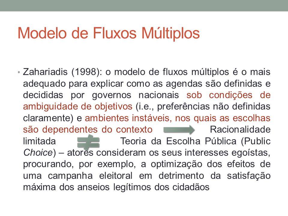 Modelo de Fluxos Múltiplos Zahariadis (1998): o modelo de fluxos múltiplos é o mais adequado para explicar como as agendas são definidas e decididas p