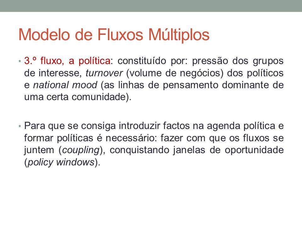 Modelo de Fluxos Múltiplos 3.º fluxo, a política: constituído por: pressão dos grupos de interesse, turnover (volume de negócios) dos políticos e nati