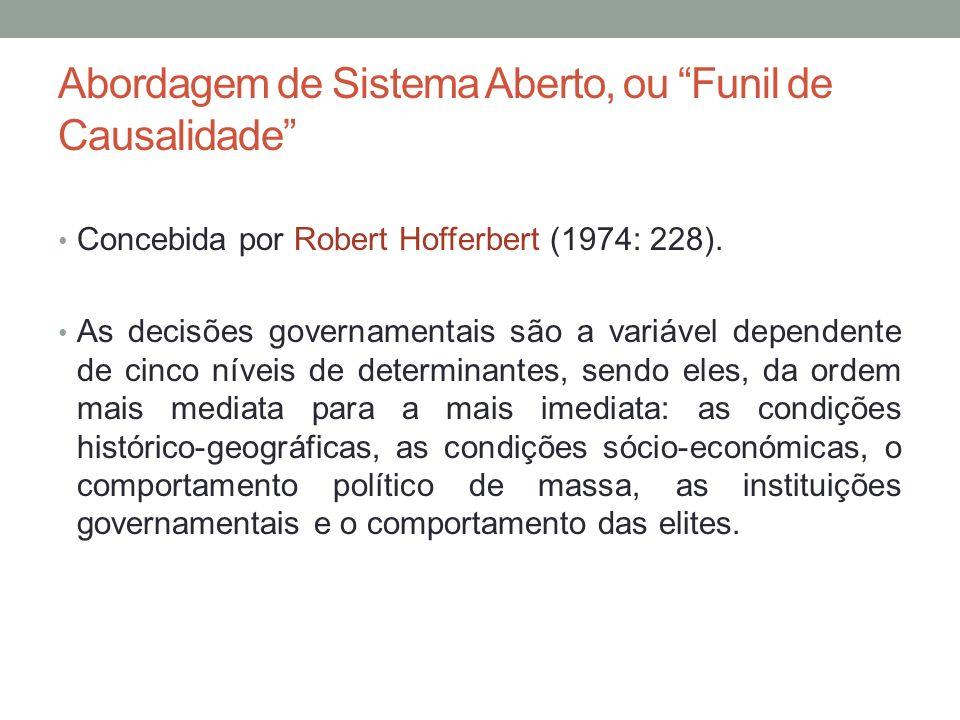 Abordagem de Sistema Aberto, ou Funil de Causalidade Concebida por Robert Hofferbert (1974: 228). As decisões governamentais são a variável dependente