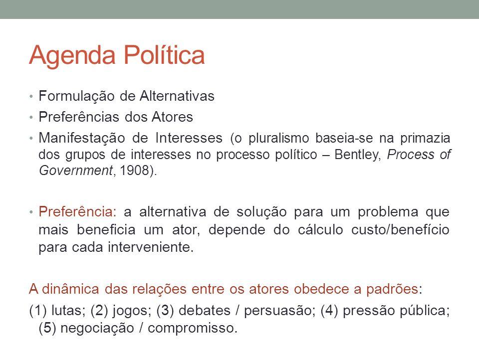 Agenda Política Formulação de Alternativas Preferências dos Atores Manifestação de Interesses (o pluralismo baseia-se na primazia dos grupos de intere