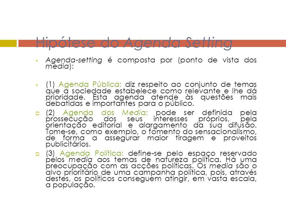 Hipótese do Agenda Setting Agenda-setting é composta por (ponto de vista dos media): (1) Agenda Pública: diz respeito ao conjunto de temas que a socie