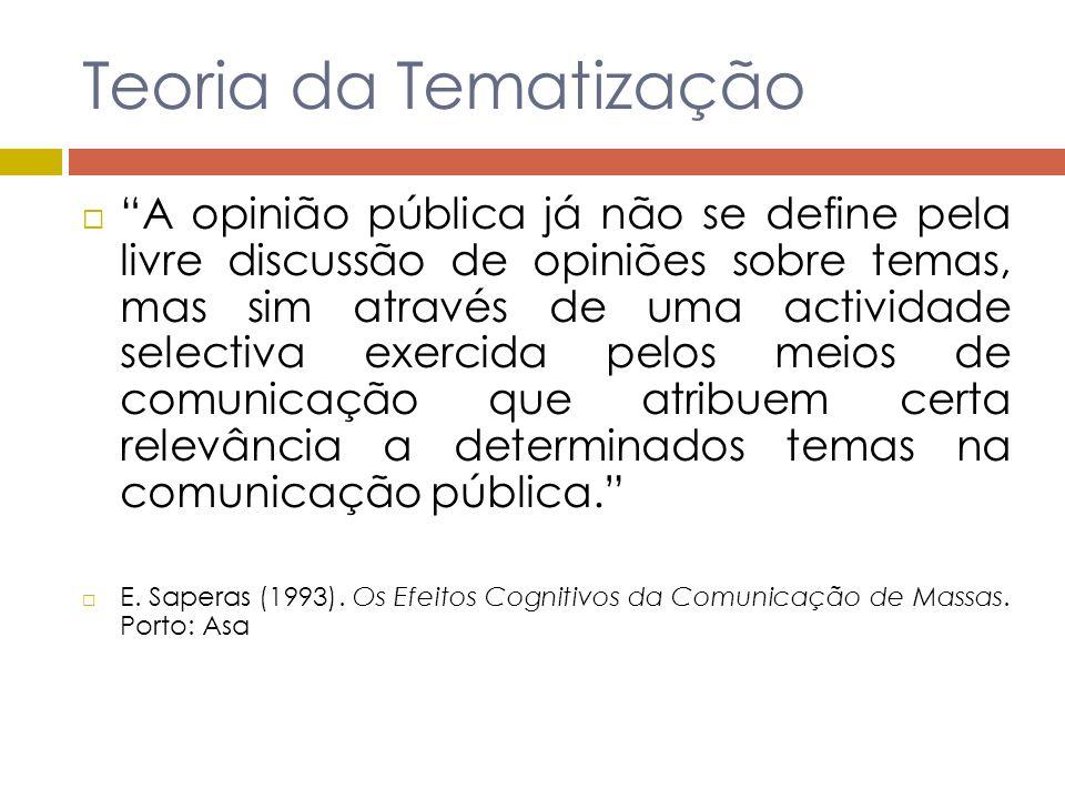 Teoria da Tematização A opinião pública já não se define pela livre discussão de opiniões sobre temas, mas sim através de uma actividade selectiva exe