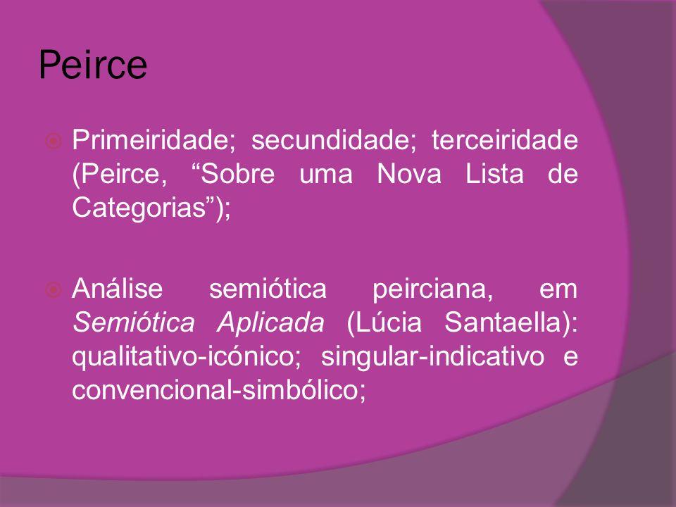 Peirce Primeiridade; secundidade; terceiridade (Peirce, Sobre uma Nova Lista de Categorias); Análise semiótica peirciana, em Semiótica Aplicada (Lúcia