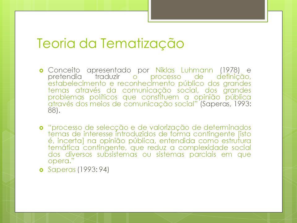 Teoria da Tematização Conceito apresentado por Niklas Luhmann (1978) e pretendia traduzir o processo de definição, estabelecimento e reconhecimento pú