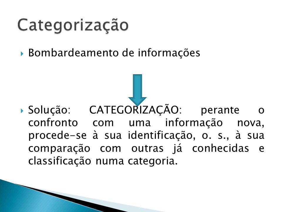 Bombardeamento de informações Solução: CATEGORIZAÇÃO: perante o confronto com uma informação nova, procede-se à sua identificação, o. s., à sua compar