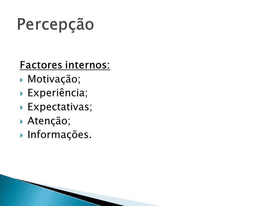Factores internos: Motivação; Experiência; Expectativas; Atenção; Informações.