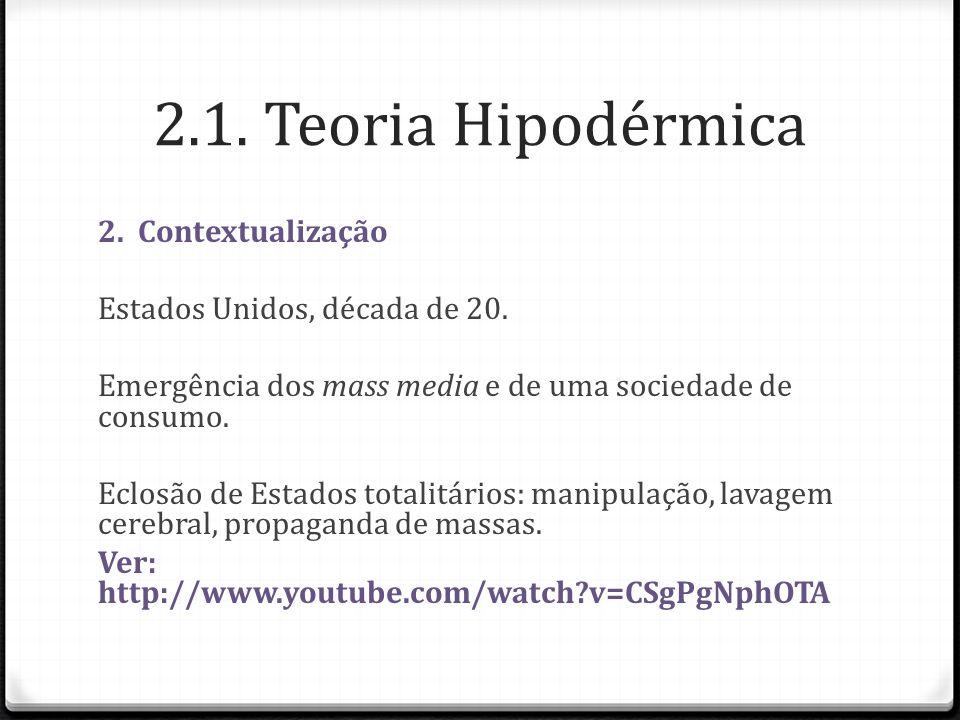 2.1. Teoria Hipodérmica 2. Contextualização Estados Unidos, década de 20. Emergência dos mass media e de uma sociedade de consumo. Eclosão de Estados