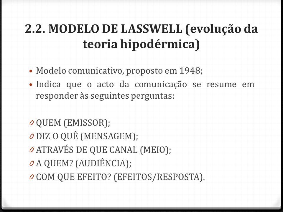 2.2. MODELO DE LASSWELL (evolução da teoria hipodérmica) Modelo comunicativo, proposto em 1948; Indica que o acto da comunicação se resume em responde
