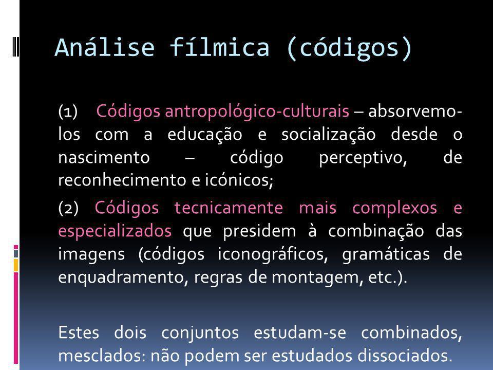 Análise fílmica (códigos) (1) Códigos antropológico-culturais – absorvemo- los com a educação e socialização desde o nascimento – código perceptivo, d