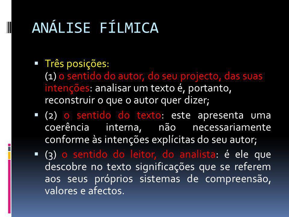 ANÁLISE FÍLMICA Três posições: (1) o sentido do autor, do seu projecto, das suas intenções: analisar um texto é, portanto, reconstruir o que o autor q