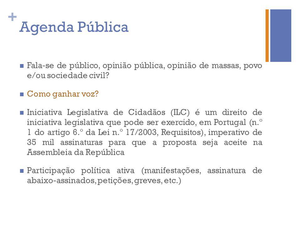 + Agenda Pública Fala-se de público, opinião pública, opinião de massas, povo e/ou sociedade civil? Como ganhar voz? Iniciativa Legislativa de Cidadão