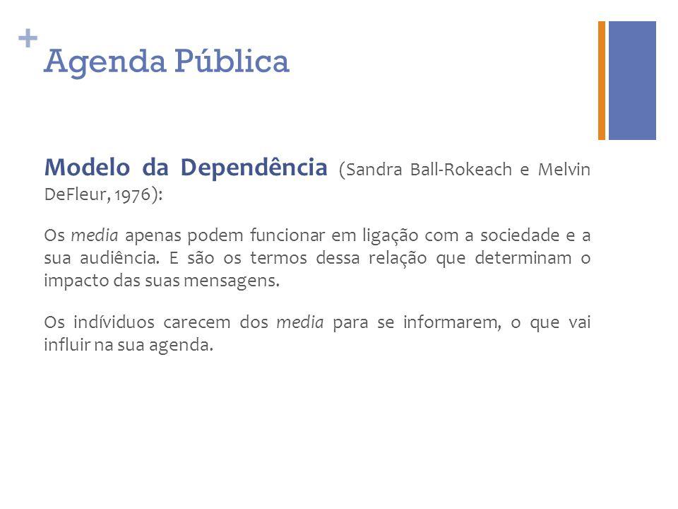 + Agenda Pública Modelo da Dependência (Sandra Ball-Rokeach e Melvin DeFleur, 1976): Os media apenas podem funcionar em ligação com a sociedade e a su