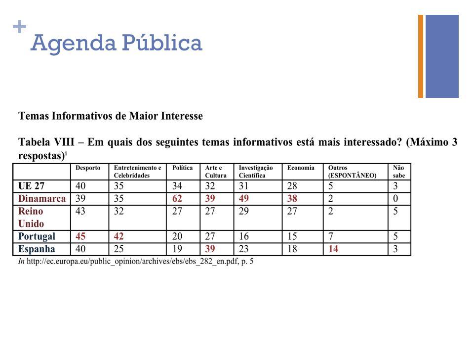 + Agenda Pública