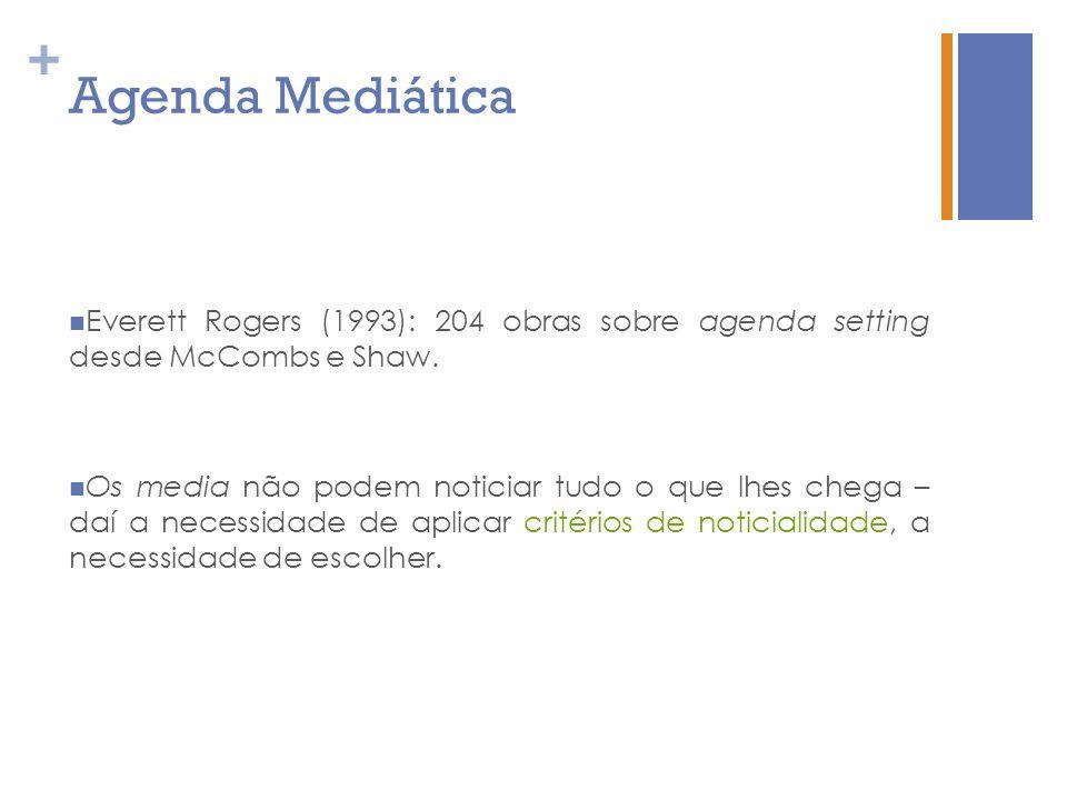 + Agenda Mediática Everett Rogers (1993): 204 obras sobre agenda setting desde McCombs e Shaw. Os media não podem noticiar tudo o que lhes chega – daí