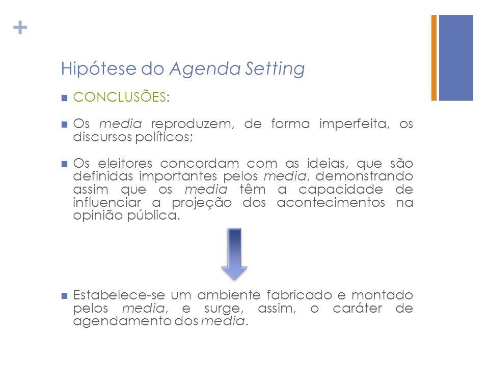 + Hipótese do Agenda Setting CONCLUSÕES: Os media reproduzem, de forma imperfeita, os discursos políticos; Os eleitores concordam com as ideias, que s
