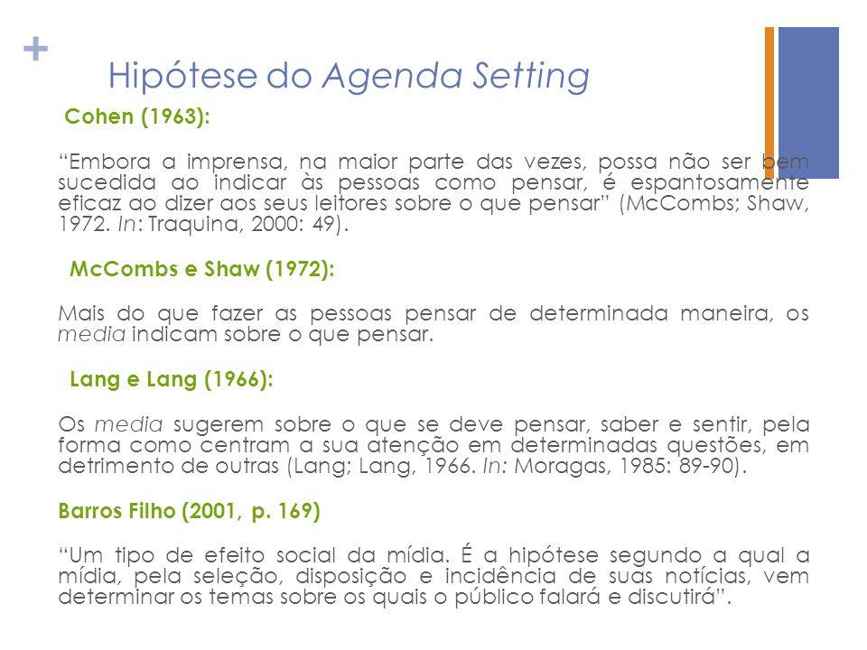 + Agenda Política Agenda, Que conceito.