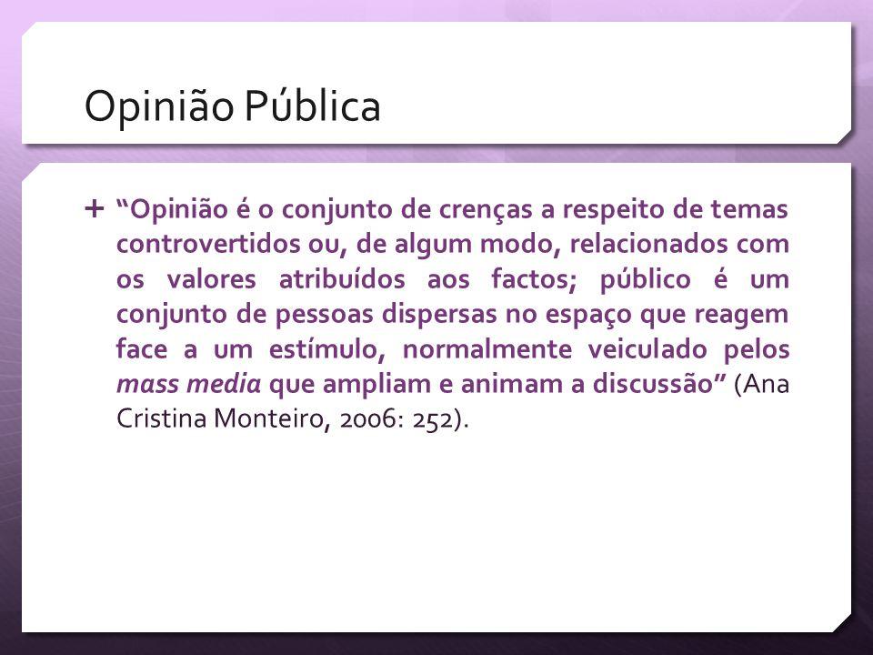 Opinião Pública Opinião é o conjunto de crenças a respeito de temas controvertidos ou, de algum modo, relacionados com os valores atribuídos aos facto