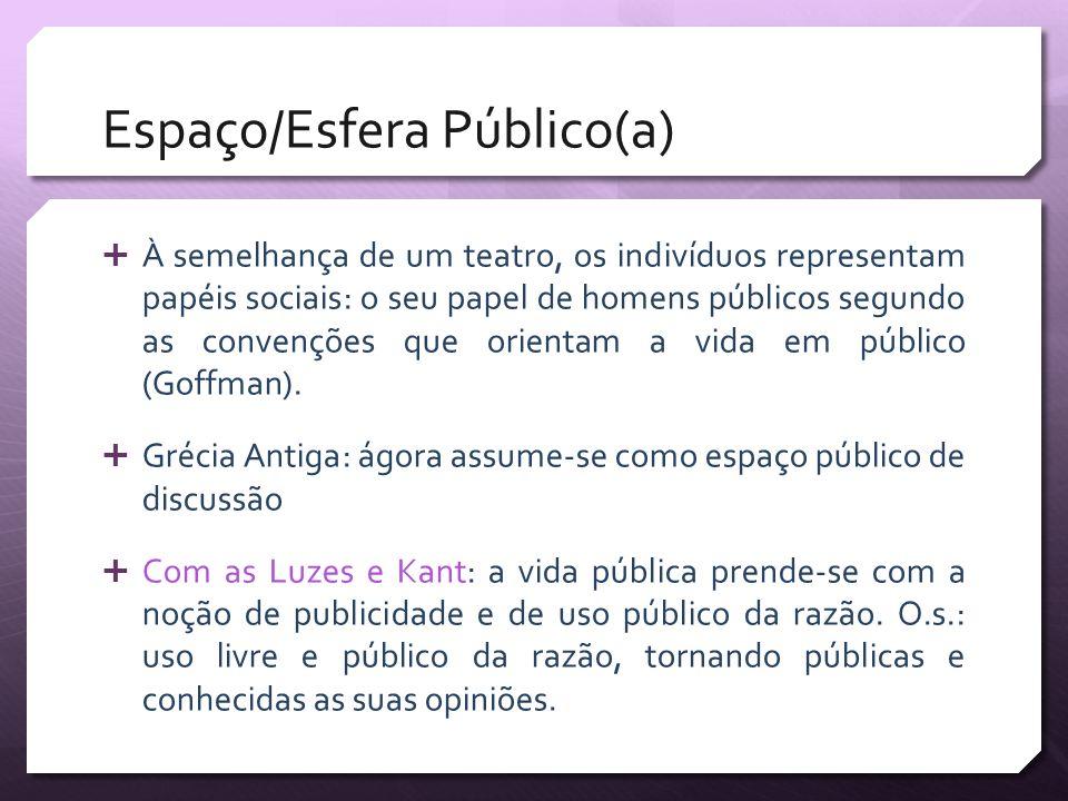 Espaço/Esfera Público(a) À semelhança de um teatro, os indivíduos representam papéis sociais: o seu papel de homens públicos segundo as convenções que