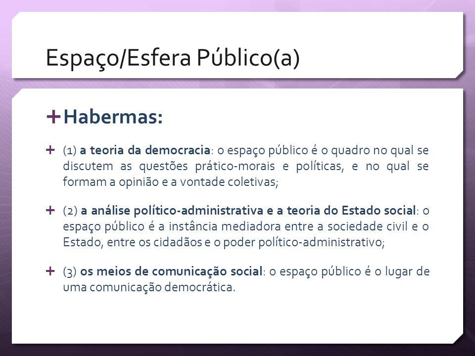 Espaço/Esfera Público(a) Habermas: (1) a teoria da democracia: o espaço público é o quadro no qual se discutem as questões prático-morais e políticas,