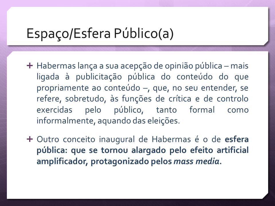 Espaço/Esfera Público(a) Habermas lança a sua acepção de opinião pública – mais ligada à publicitação pública do conteúdo do que propriamente ao conte
