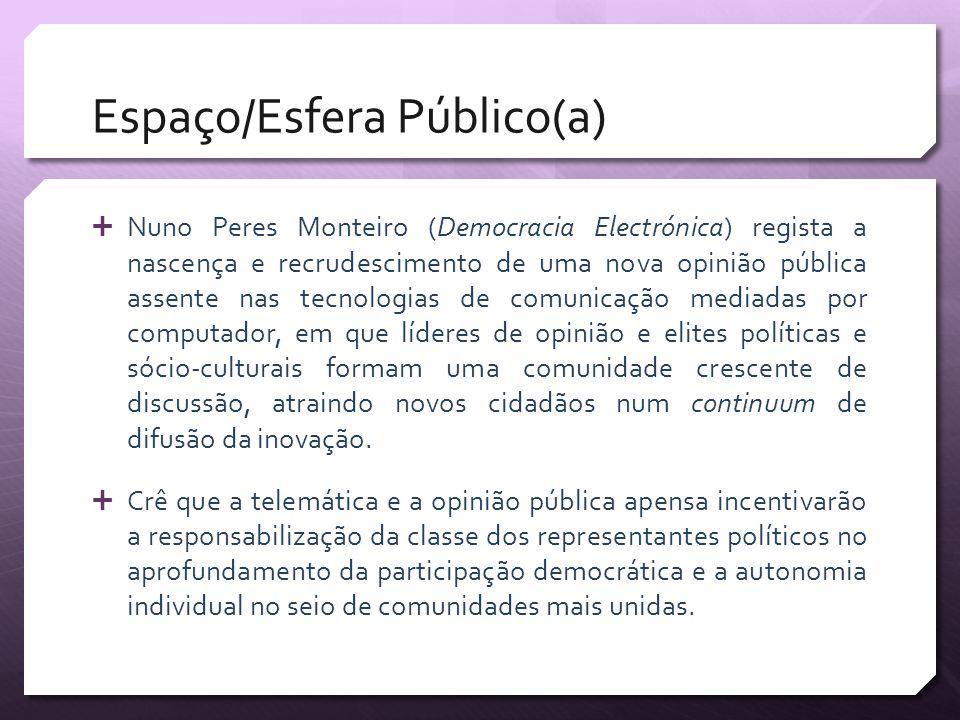 Espaço/Esfera Público(a) Nuno Peres Monteiro (Democracia Electrónica) regista a nascença e recrudescimento de uma nova opinião pública assente nas tec