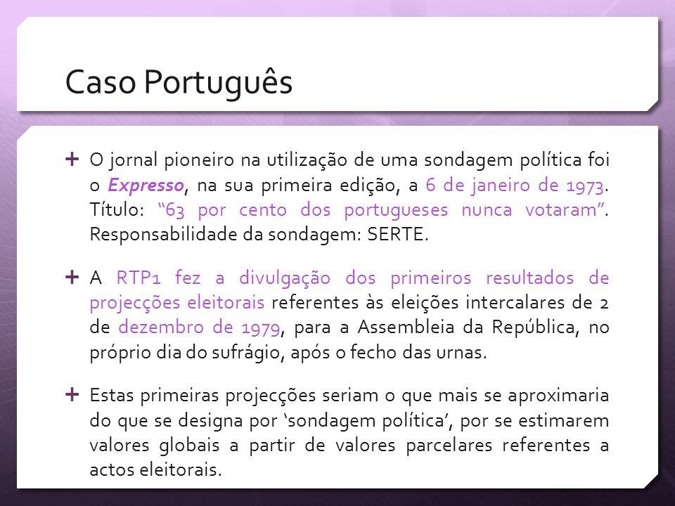 Caso Português O jornal pioneiro na utilização de uma sondagem política foi o Expresso, na sua primeira edição, a 6 de janeiro de 1973. Título: 63 por