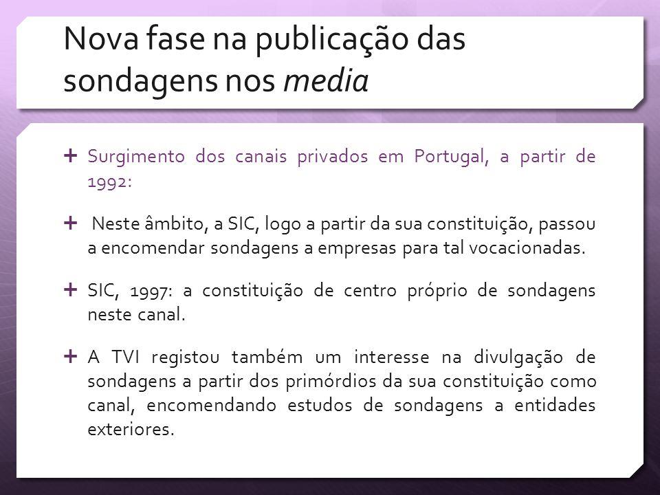 Nova fase na publicação das sondagens nos media Surgimento dos canais privados em Portugal, a partir de 1992: Neste âmbito, a SIC, logo a partir da su