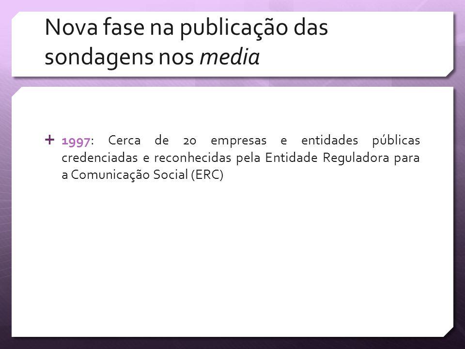 Nova fase na publicação das sondagens nos media 1997: Cerca de 20 empresas e entidades públicas credenciadas e reconhecidas pela Entidade Reguladora p