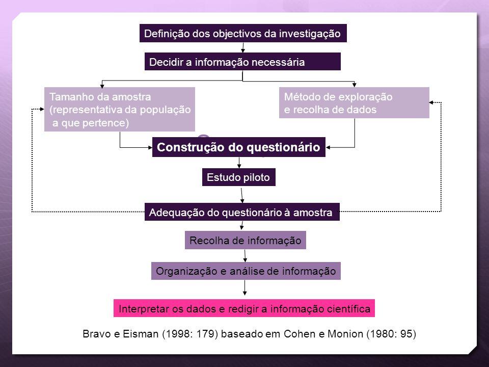 Inquéritos e Sondagens Inquérito trata temas genéricos, temas sociais Sondagem trata de temas políticos Inquérito por sondagem: apoia-se numa amostra da população.