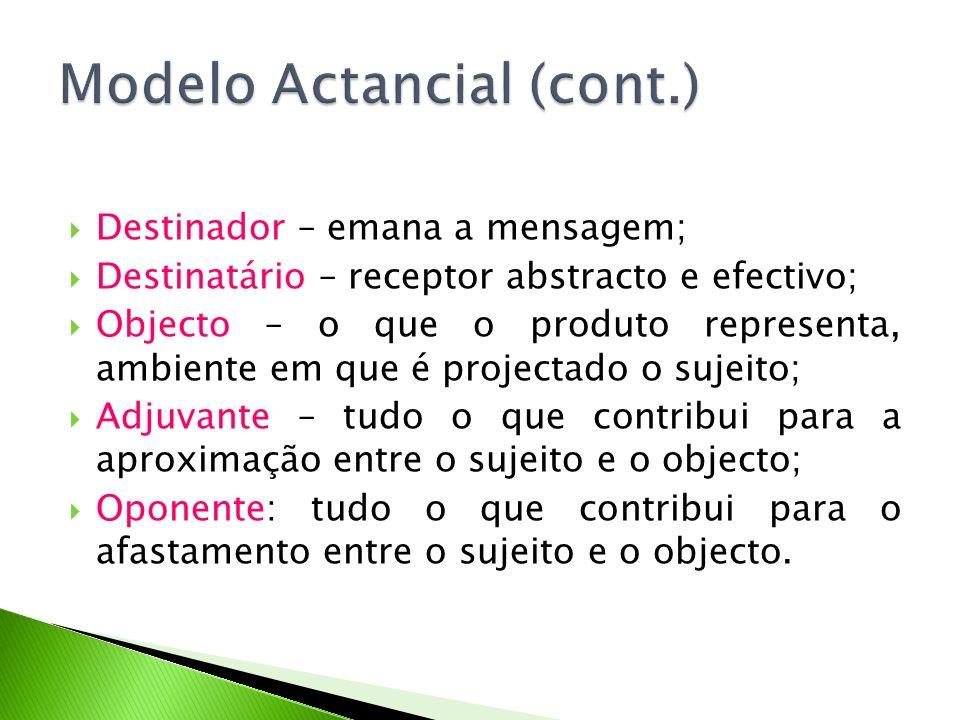 Destinador – emana a mensagem; Destinatário – receptor abstracto e efectivo; Objecto – o que o produto representa, ambiente em que é projectado o suje