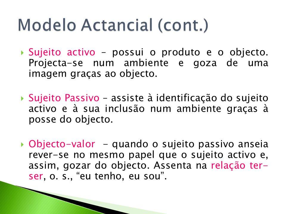 Sujeito activo – possui o produto e o objecto. Projecta-se num ambiente e goza de uma imagem graças ao objecto. Sujeito Passivo – assiste à identifica
