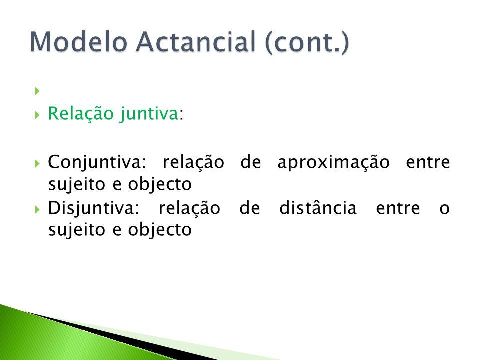 Relação juntiva: Conjuntiva: relação de aproximação entre sujeito e objecto Disjuntiva: relação de distância entre o sujeito e objecto