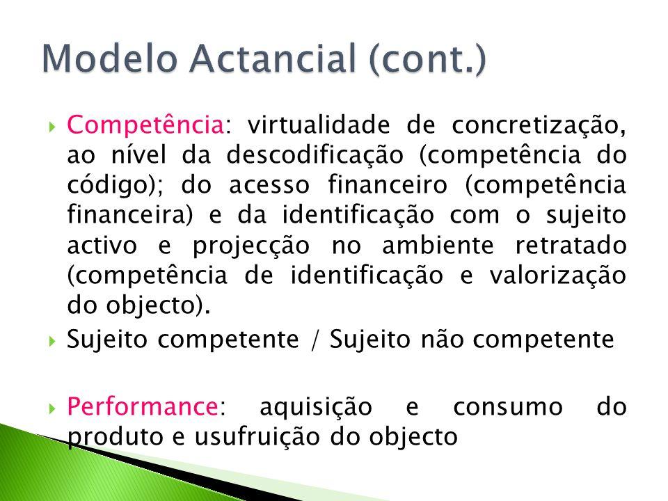 Competência: virtualidade de concretização, ao nível da descodificação (competência do código); do acesso financeiro (competência financeira) e da ide