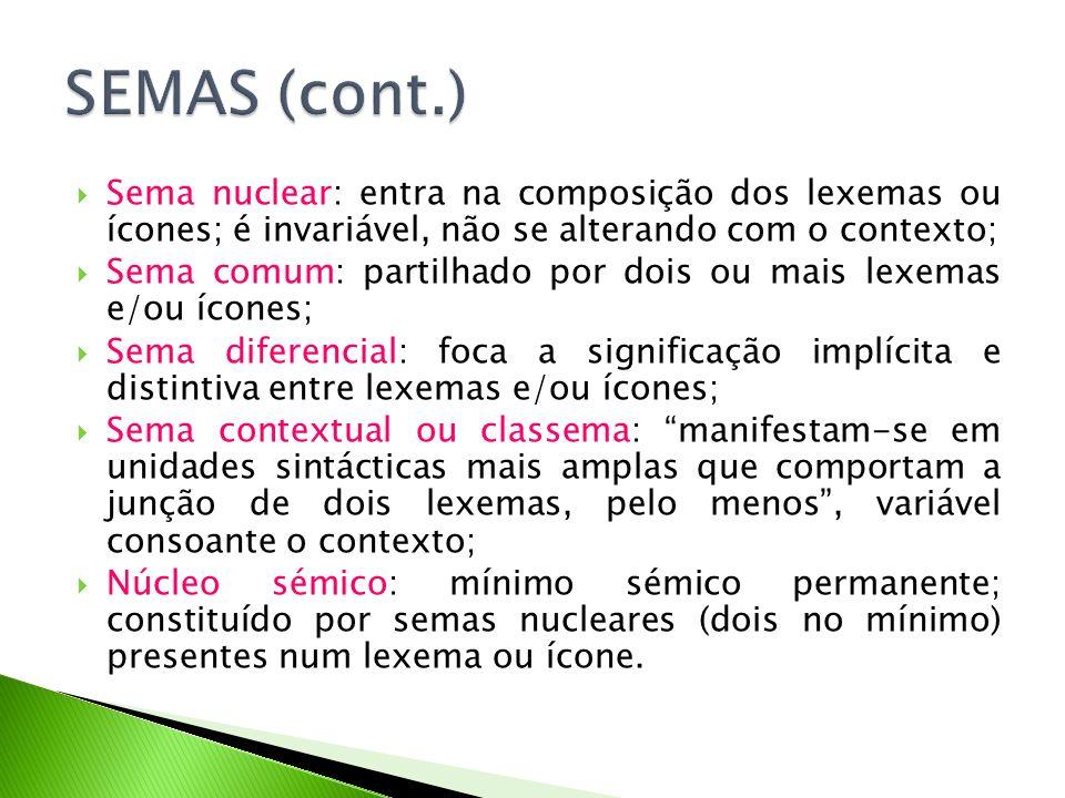Sema nuclear: entra na composição dos lexemas ou ícones; é invariável, não se alterando com o contexto; Sema comum: partilhado por dois ou mais lexema
