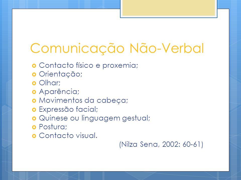 Comunicação Não-Verbal Contacto físico e proxemia; Orientação; Olhar; Aparência; Movimentos da cabeça; Expressão facial; Quinese ou linguagem gestual;